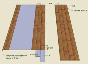 Укладка ламината своими руками: инструменты, подготовка поверхности, способы укладки ламината