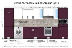 10 советов по освещению кухни