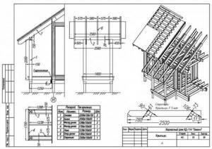 7 советов по дизайну и оформлению крыльца частного дома
